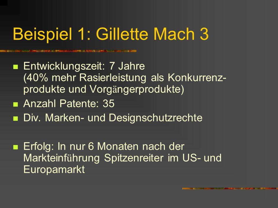 Beispiel 1: Gillette Mach 3 Entwicklungszeit: 7 Jahre (40% mehr Rasierleistung als Konkurrenz- produkte und Vorg ä ngerprodukte) Anzahl Patente: 35 Div.