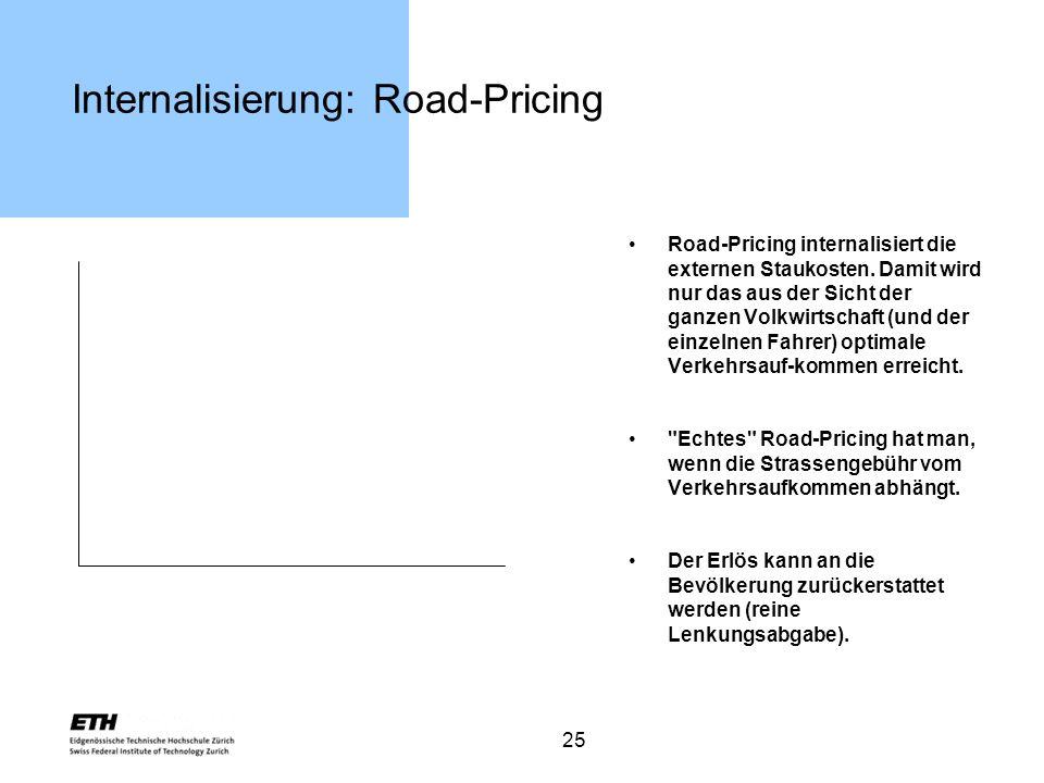 25 Internalisierung: Road-Pricing Road-Pricing internalisiert die externen Staukosten. Damit wird nur das aus der Sicht der ganzen Volkwirtschaft (und