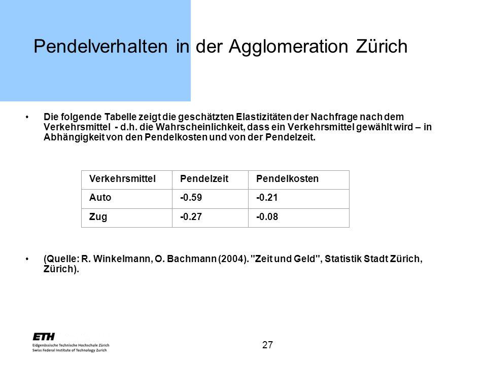 27 Pendelverhalten in der Agglomeration Zürich Die folgende Tabelle zeigt die geschätzten Elastizitäten der Nachfrage nach dem Verkehrsmittel - d.h. d