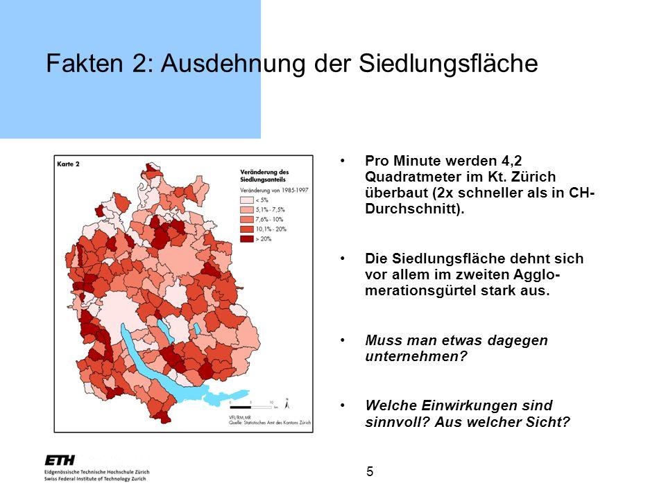 5 Fakten 2: Ausdehnung der Siedlungsfläche Pro Minute werden 4,2 Quadratmeter im Kt. Zürich überbaut (2x schneller als in CH- Durchschnitt). Die Siedl