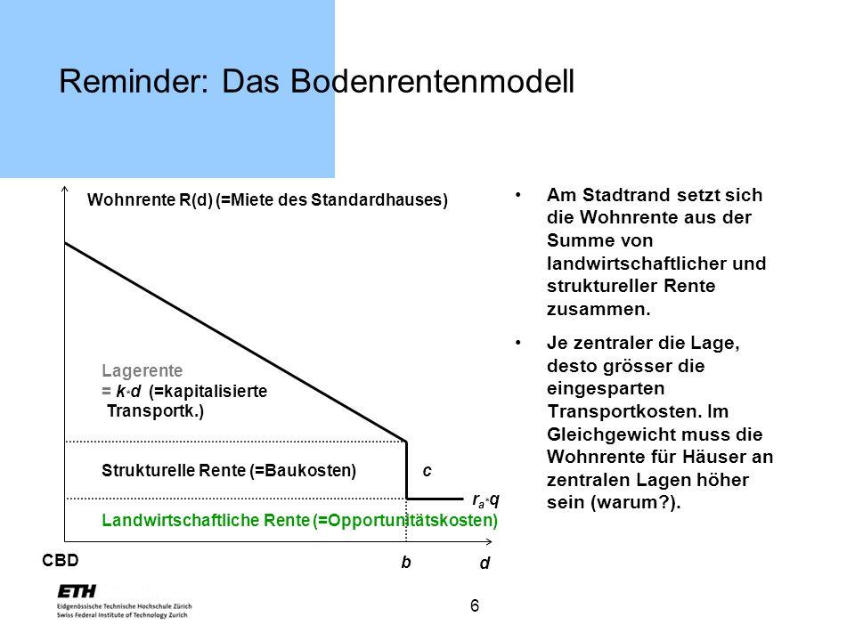 6 Reminder: Das Bodenrentenmodell Am Stadtrand setzt sich die Wohnrente aus der Summe von landwirtschaftlicher und struktureller Rente zusammen. Je ze