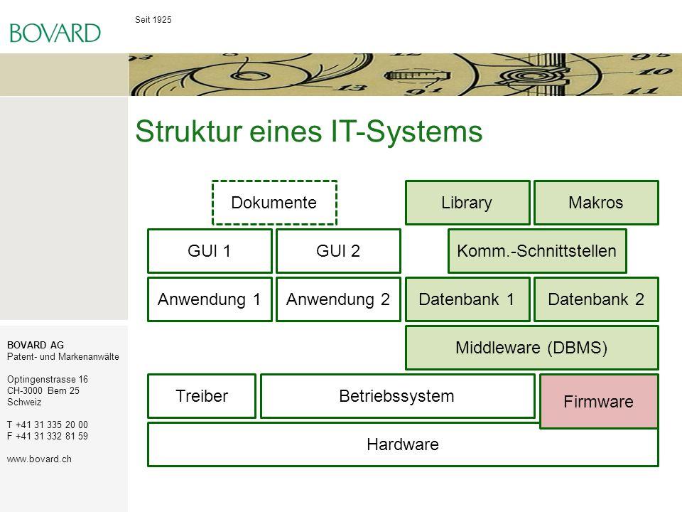 Seit 1925 BOVARD AG Patent- und Markenanwälte Optingenstrasse 16 CH-3000 Bern 25 Schweiz T +41 31 335 20 00 F +41 31 332 81 59 www.bovard.ch Software-Entwicklungsprozess Spezifikation, Konzept, Prototyp Programm (Source-Code) Programm (Object-Code) Ausführbares Programm Programm- dokumentation Implementieren (Programmieren) Kompilieren Installieren Datenbanken; Libraries; GUIs