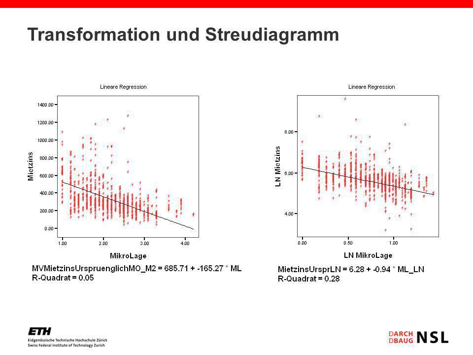 Transformation und Streudiagramm