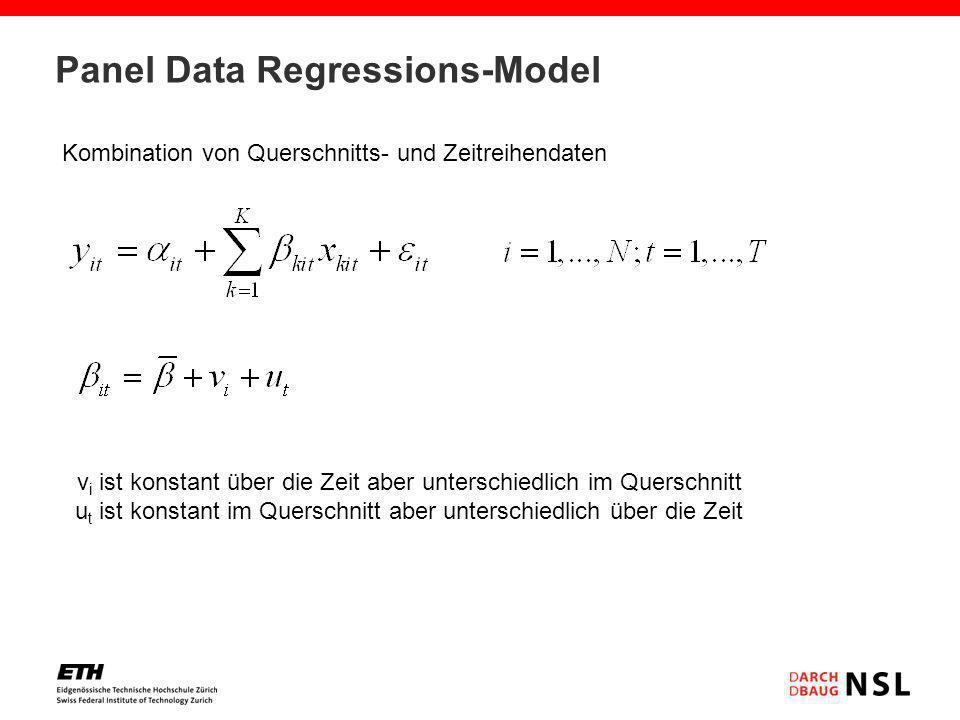 Panel Data Regressions-Model Kombination von Querschnitts- und Zeitreihendaten v i ist konstant über die Zeit aber unterschiedlich im Querschnitt u t