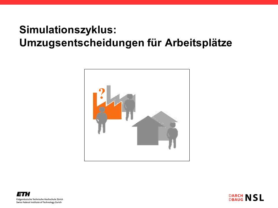 Simulationszyklus: Umzugsentscheidungen für Arbeitsplätze Hektarrasterzelle ?