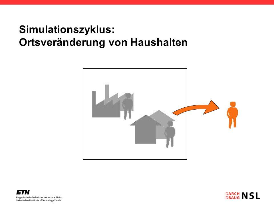 Simulationszyklus: Ortsveränderung von Haushalten Hektarrasterzelle