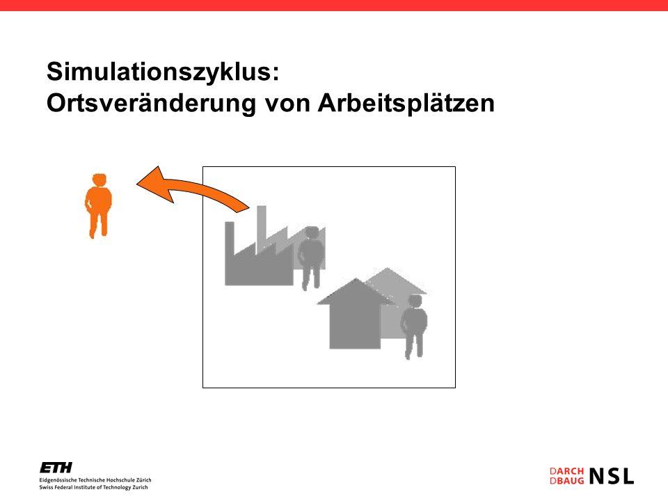 Simulationszyklus: Ortsveränderung von Arbeitsplätzen Hektarrasterzelle