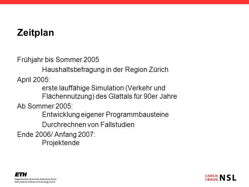 Zeitplan Frühjahr bis Sommer 2005 Haushaltsbefragung in der Region Zürich April 2005: erste lauffähige Simulation (Verkehr und Flächennutzung) des Gla