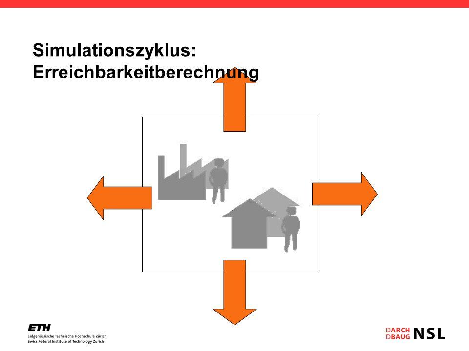 Simulationszyklus: Erreichbarkeitberechnung Hektarrasterzelle
