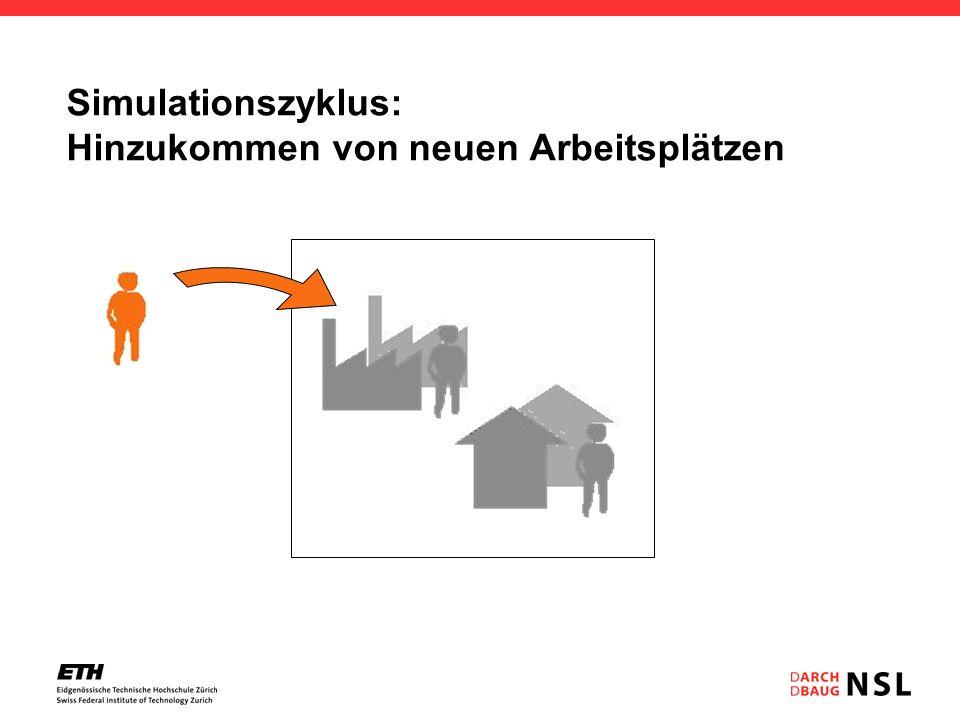 Simulationszyklus: Hinzukommen von neuen Arbeitsplätzen Hektarrasterzelle