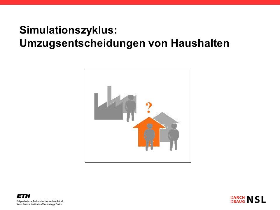 Simulationszyklus: Umzugsentscheidungen von Haushalten Hektarrasterzelle ?