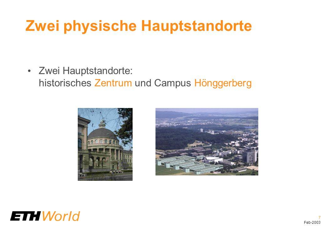 7 Feb-2003 Zwei physische Hauptstandorte Zwei Hauptstandorte: historisches Zentrum und Campus Hönggerberg