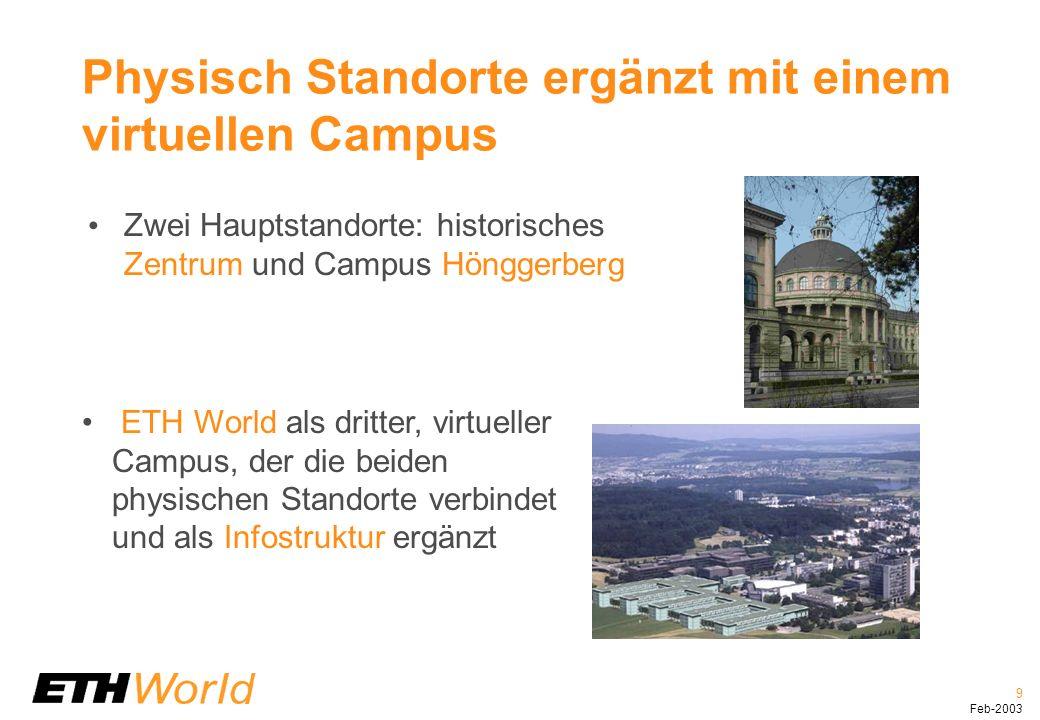 9 Feb-2003 Physisch Standorte ergänzt mit einem virtuellen Campus Zwei Hauptstandorte: historisches Zentrum und Campus Hönggerberg ETH World als dritter, virtueller Campus, der die beiden physischen Standorte verbindet und als Infostruktur ergänzt