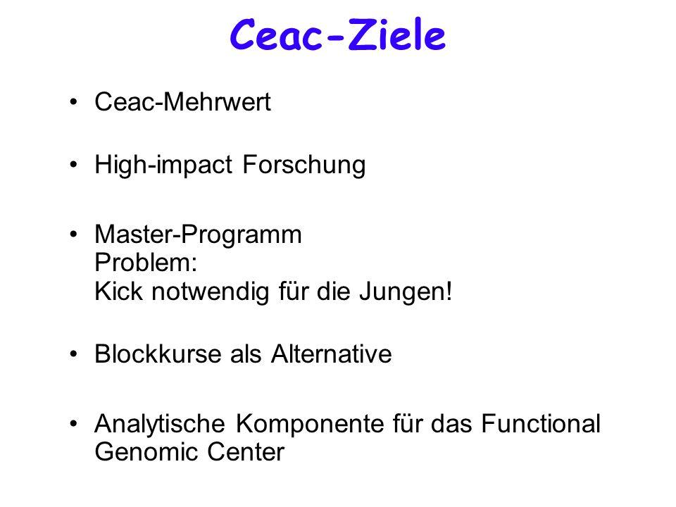 Ceac-Ziele Ceac-Mehrwert High-impact Forschung Master-Programm Problem: Kick notwendig für die Jungen.
