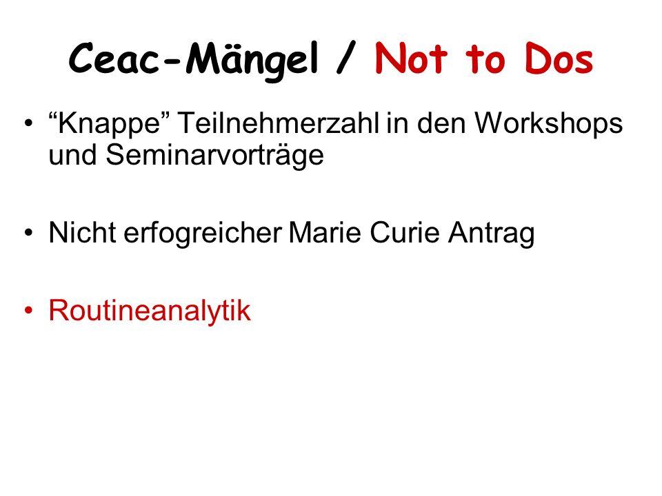 Ceac-Mängel / Not to Dos Knappe Teilnehmerzahl in den Workshops und Seminarvorträge Nicht erfogreicher Marie Curie Antrag Routineanalytik