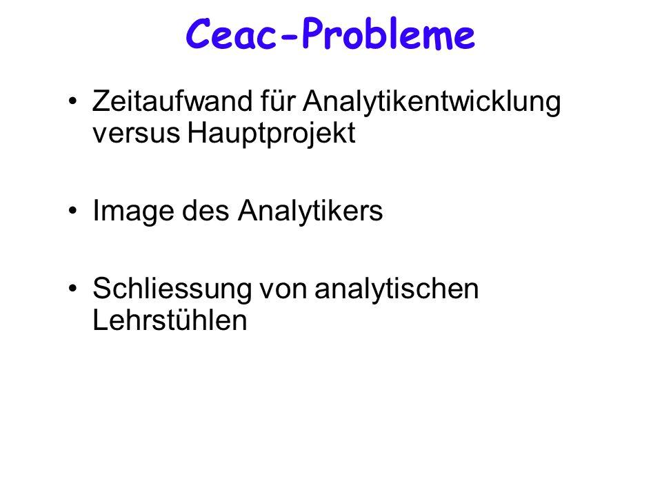 Ceac-Probleme Zeitaufwand für Analytikentwicklung versus Hauptprojekt Image des Analytikers Schliessung von analytischen Lehrstühlen