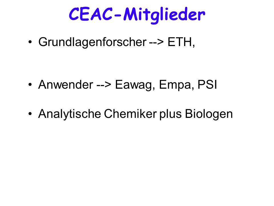 CEAC-Mitglieder Grundlagenforscher --> ETH, Anwender --> Eawag, Empa, PSI Analytische Chemiker plus Biologen