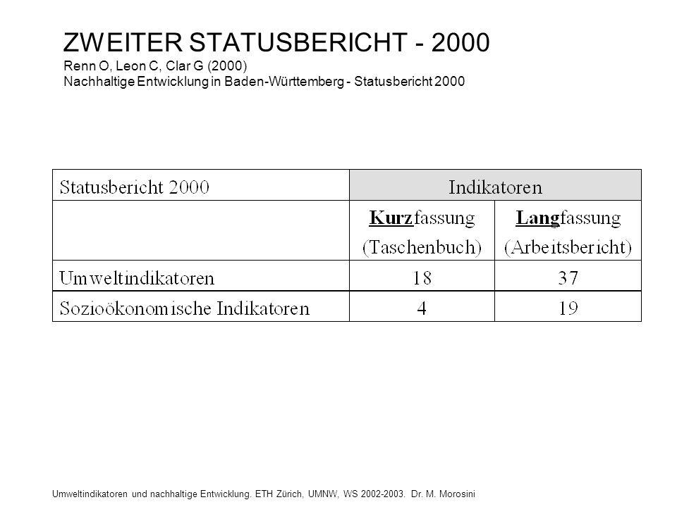 Umweltindikatoren und nachhaltige Entwicklung. ETH Zürich, UMNW, WS 2002-2003. Dr. M. Morosini ZWEITER STATUSBERICHT - 2000 Renn O, Leon C, Clar G (20