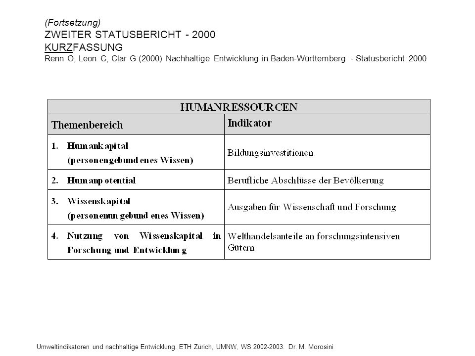 Umweltindikatoren und nachhaltige Entwicklung. ETH Zürich, UMNW, WS 2002-2003. Dr. M. Morosini (Fortsetzung) ZWEITER STATUSBERICHT - 2000 KURZFASSUNG