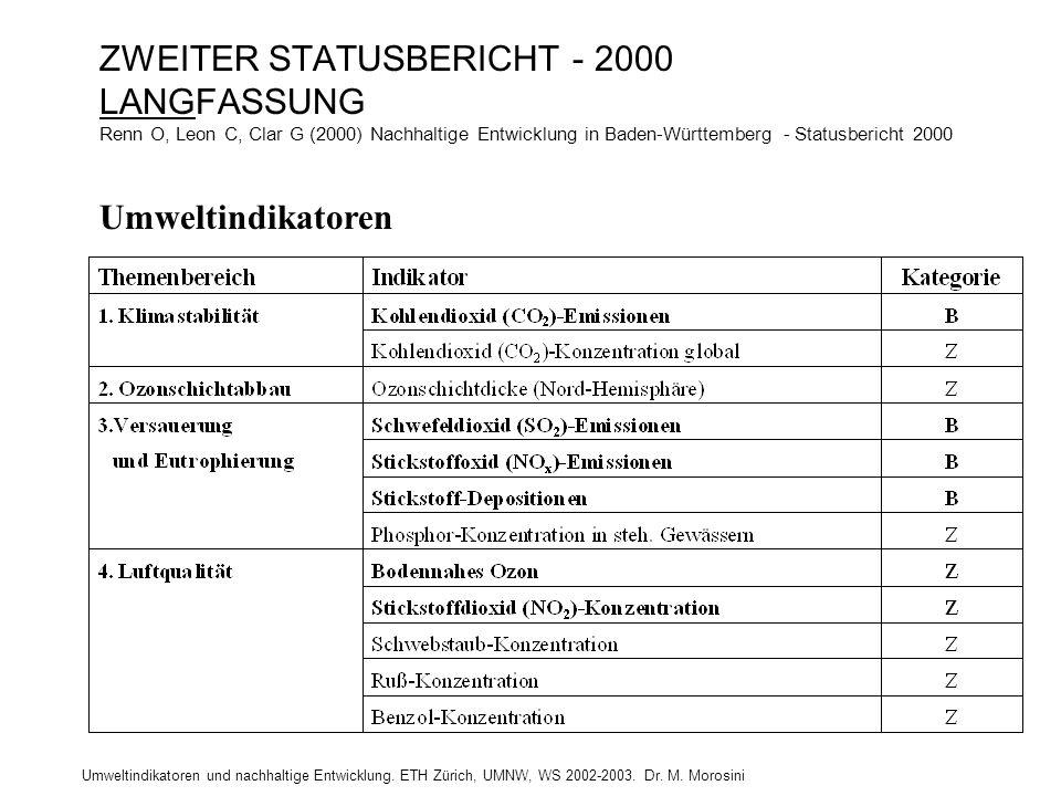 Umweltindikatoren und nachhaltige Entwicklung. ETH Zürich, UMNW, WS 2002-2003. Dr. M. Morosini ZWEITER STATUSBERICHT - 2000 LANGFASSUNG Renn O, Leon C