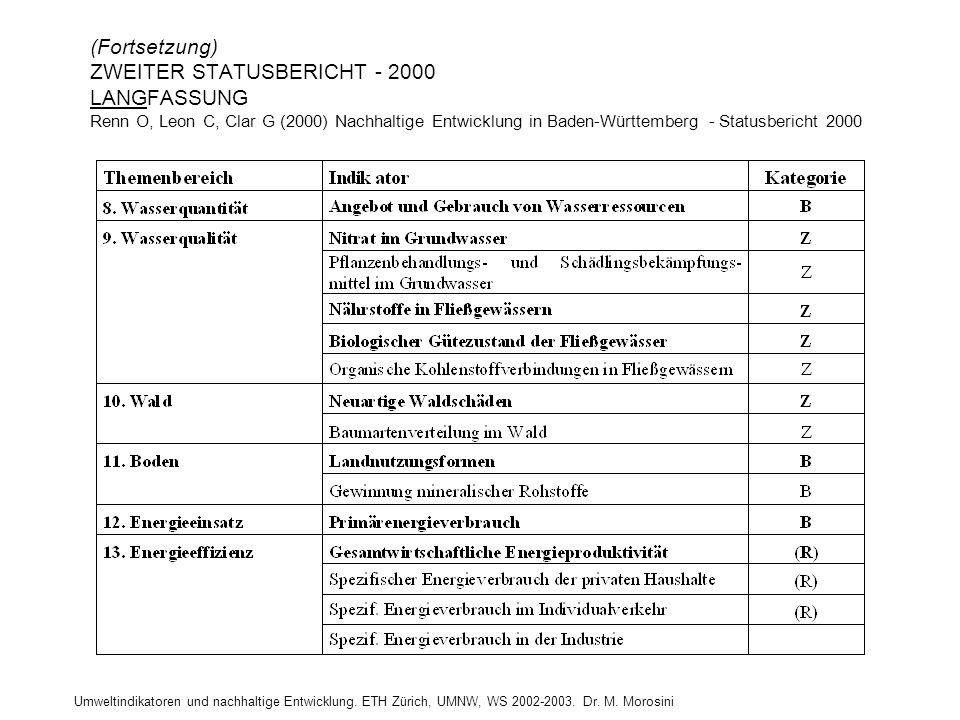 Umweltindikatoren und nachhaltige Entwicklung. ETH Zürich, UMNW, WS 2002-2003. Dr. M. Morosini (Fortsetzung) ZWEITER STATUSBERICHT - 2000 LANGFASSUNG