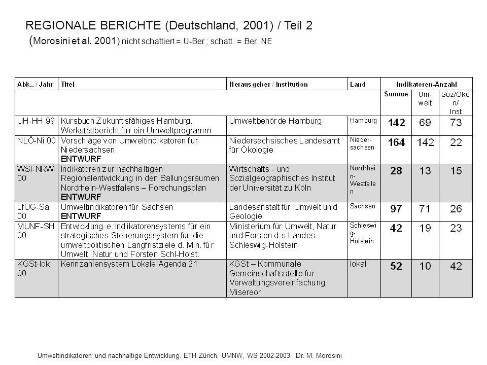 Umweltindikatoren und nachhaltige Entwicklung. ETH Zürich, UMNW, WS 2002-2003. Dr. M. Morosini REGIONALE BERICHTE (Deutschland, 2001) / Teil 2 ( Moros