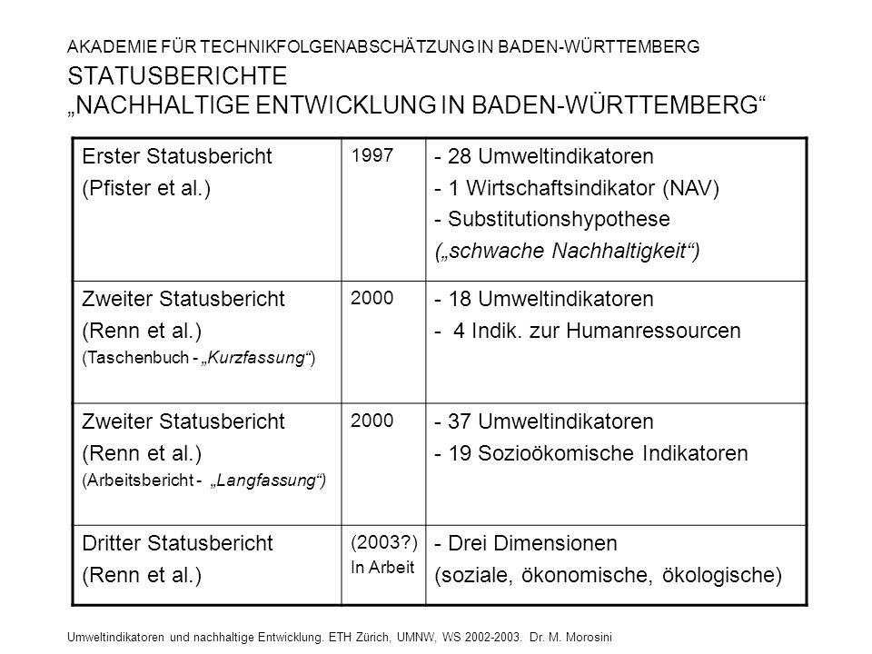 Umweltindikatoren und nachhaltige Entwicklung. ETH Zürich, UMNW, WS 2002-2003. Dr. M. Morosini AKADEMIE FÜR TECHNIKFOLGENABSCHÄTZUNG IN BADEN-WÜRTTEMB