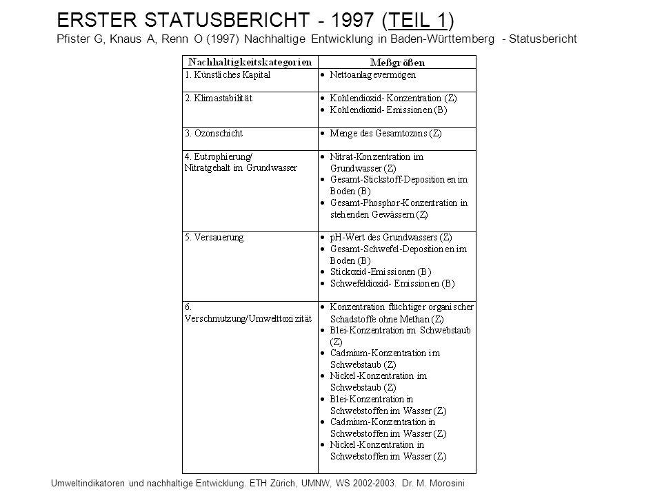 Umweltindikatoren und nachhaltige Entwicklung. ETH Zürich, UMNW, WS 2002-2003. Dr. M. Morosini ERSTER STATUSBERICHT - 1997 (TEIL 1) Pfister G, Knaus A