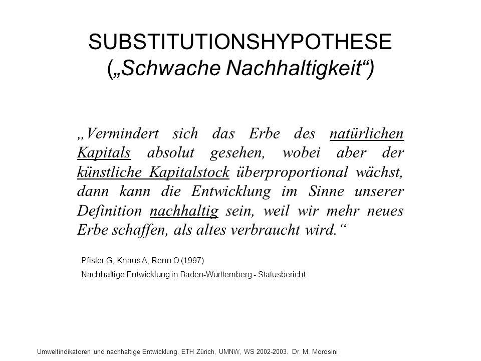 Umweltindikatoren und nachhaltige Entwicklung. ETH Zürich, UMNW, WS 2002-2003. Dr. M. Morosini SUBSTITUTIONSHYPOTHESE (Schwache Nachhaltigkeit) Vermin