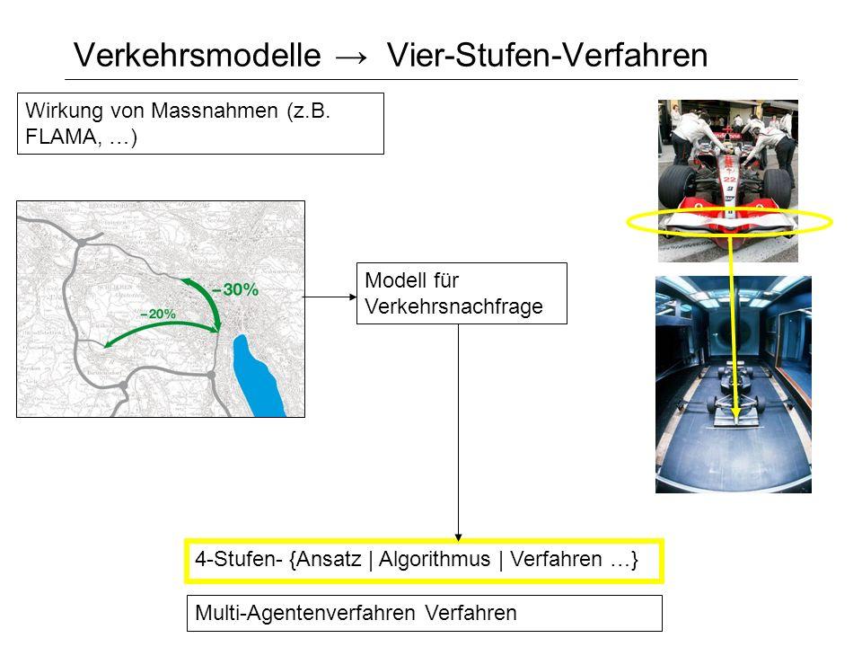 Verkehrsmodelle Vier-Stufen-Verfahren Wirkung von Massnahmen (z.B. FLAMA, …) Modell für Verkehrsnachfrage 4-Stufen- {Ansatz | Algorithmus | Verfahren