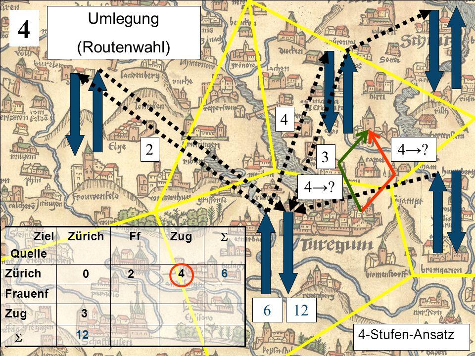 4 1 46 12 3 Zürich Zug Frauenf ZugFfZürich Ziel Quelle 612 4 3 234 4? Verkehrserzeugung Verkehrsanziehung VerkehrsverteilungVerkehrsmittelwahl 2 20 Um