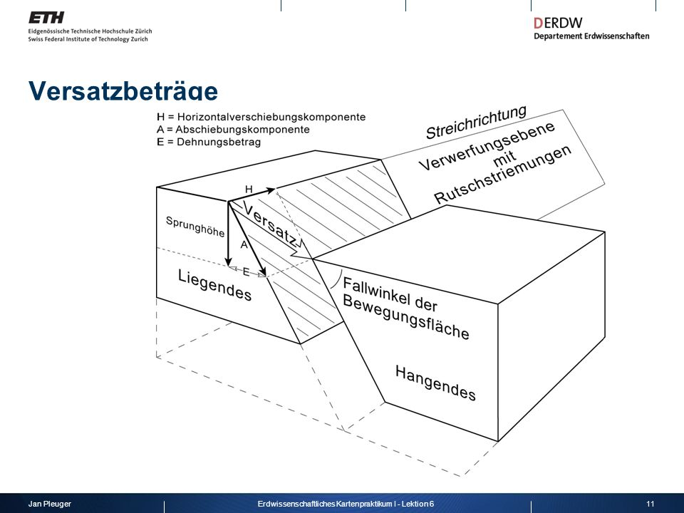 Jan Pleuger11Erdwissenschaftliches Kartenpraktikum I - Lektion 6 Versatzbeträge