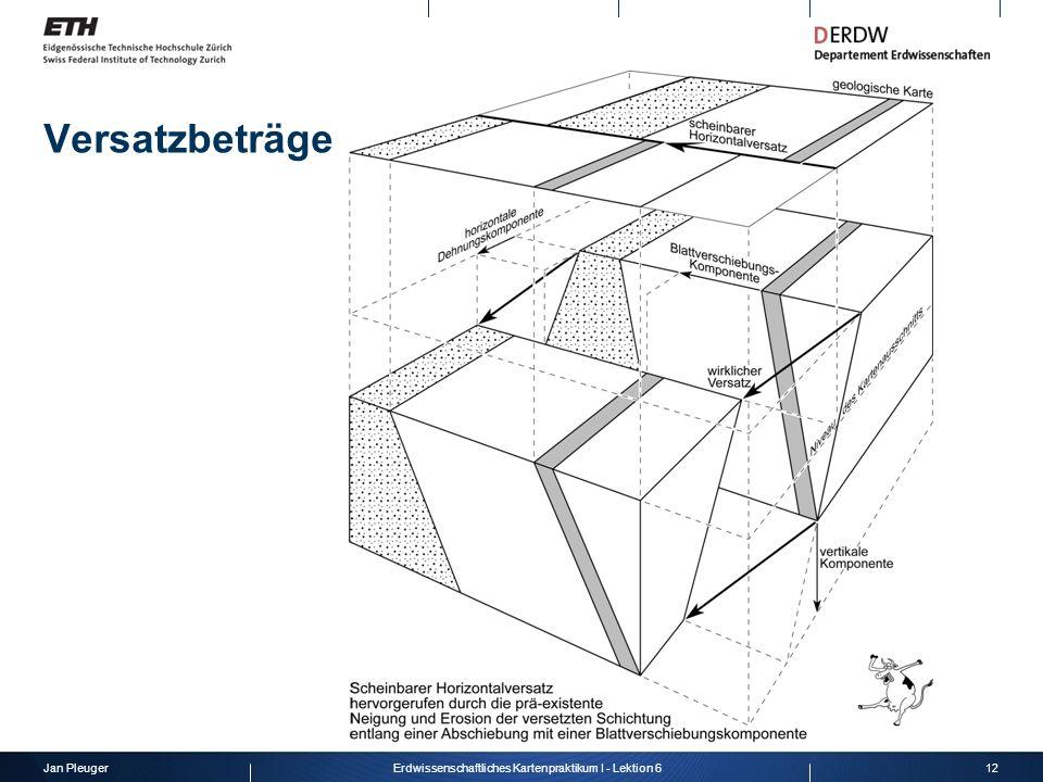 Jan Pleuger12Erdwissenschaftliches Kartenpraktikum I - Lektion 6 Versatzbeträge