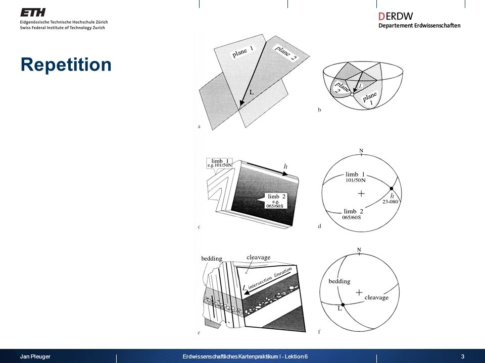 Jan Pleuger3Erdwissenschaftliches Kartenpraktikum I - Lektion 6 Repetition