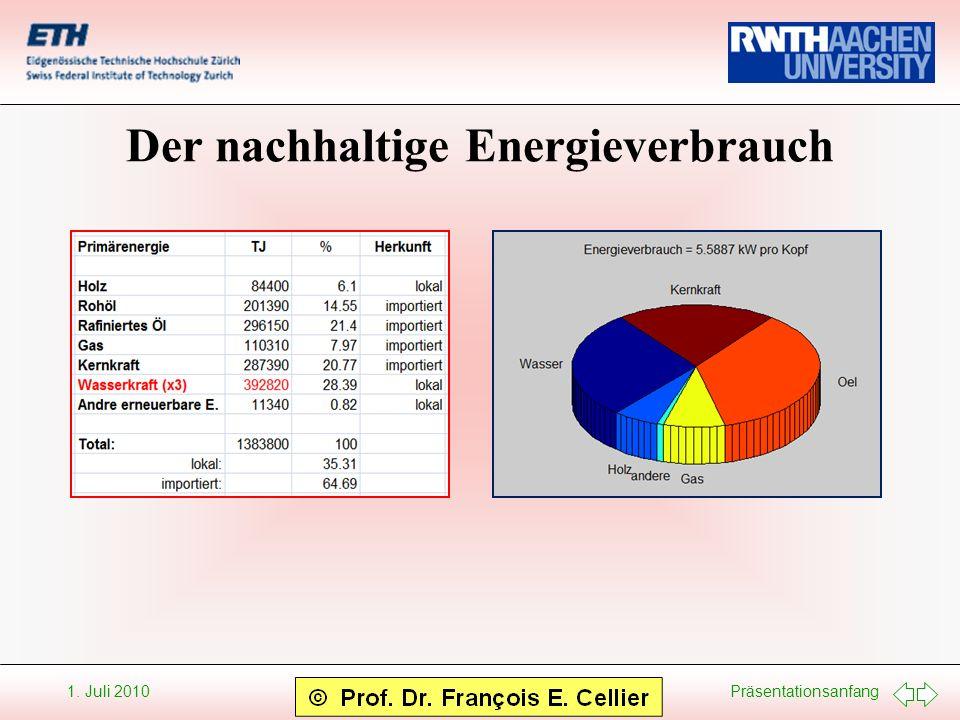 Präsentationsanfang 1. Juli 2010 Der nachhaltige Energieverbrauch