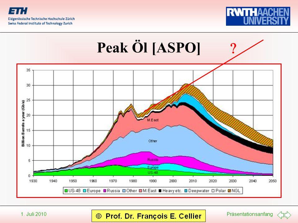 Präsentationsanfang 1. Juli 2010 Peak Öl [ASPO]