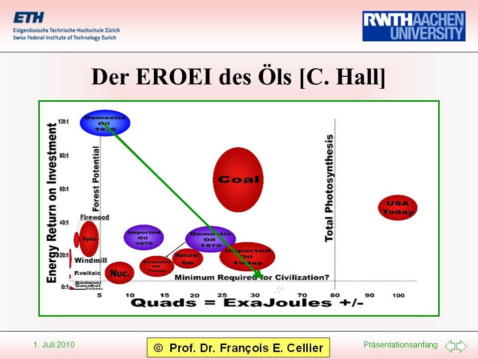 Präsentationsanfang 1. Juli 2010 Der EROEI des Öls [C. Hall]