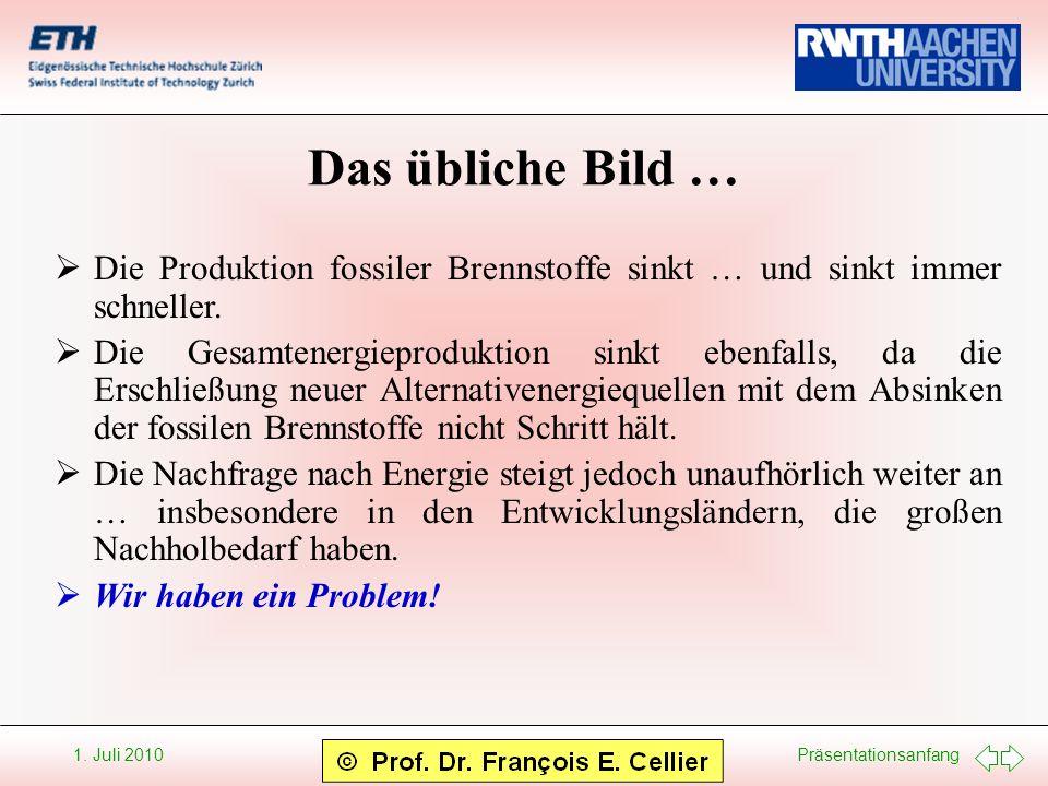 Präsentationsanfang 1. Juli 2010 Das übliche Bild … Die Produktion fossiler Brennstoffe sinkt … und sinkt immer schneller. Die Gesamtenergieproduktion