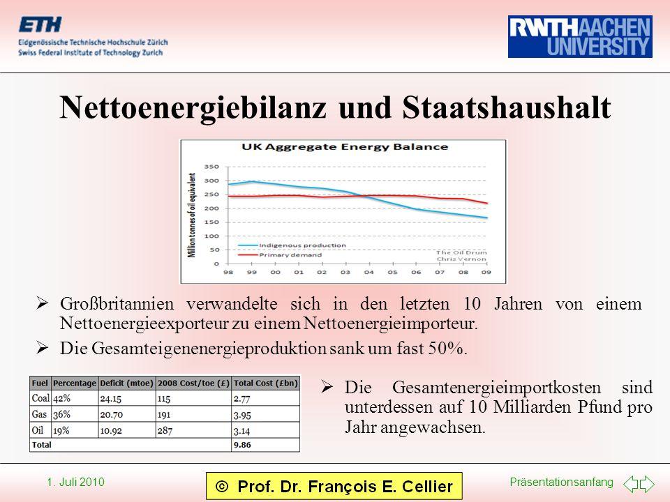 Präsentationsanfang 1. Juli 2010 Forresters World2 Modell (2)