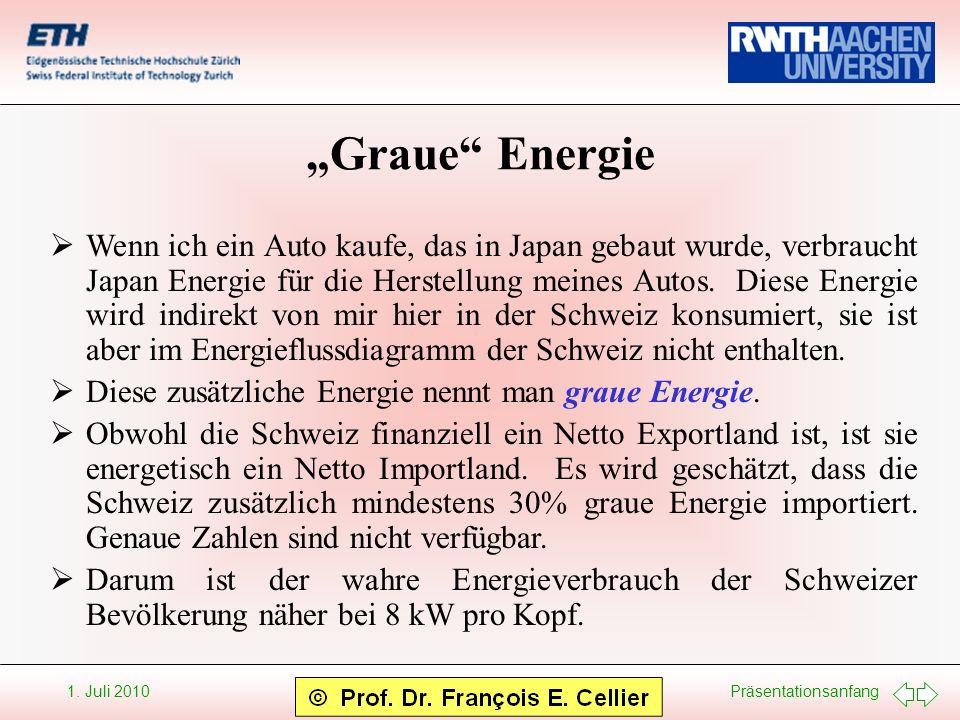 Präsentationsanfang 1. Juli 2010 Graue Energie Wenn ich ein Auto kaufe, das in Japan gebaut wurde, verbraucht Japan Energie für die Herstellung meines