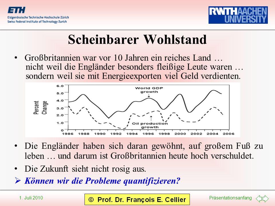 Präsentationsanfang 1. Juli 2010 Energiehaushalt der Schweiz