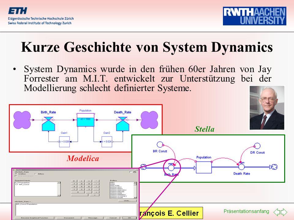 Präsentationsanfang 1. Juli 2010 Kurze Geschichte von System Dynamics System Dynamics wurde in den frühen 60er Jahren von Jay Forrester am M.I.T. entw