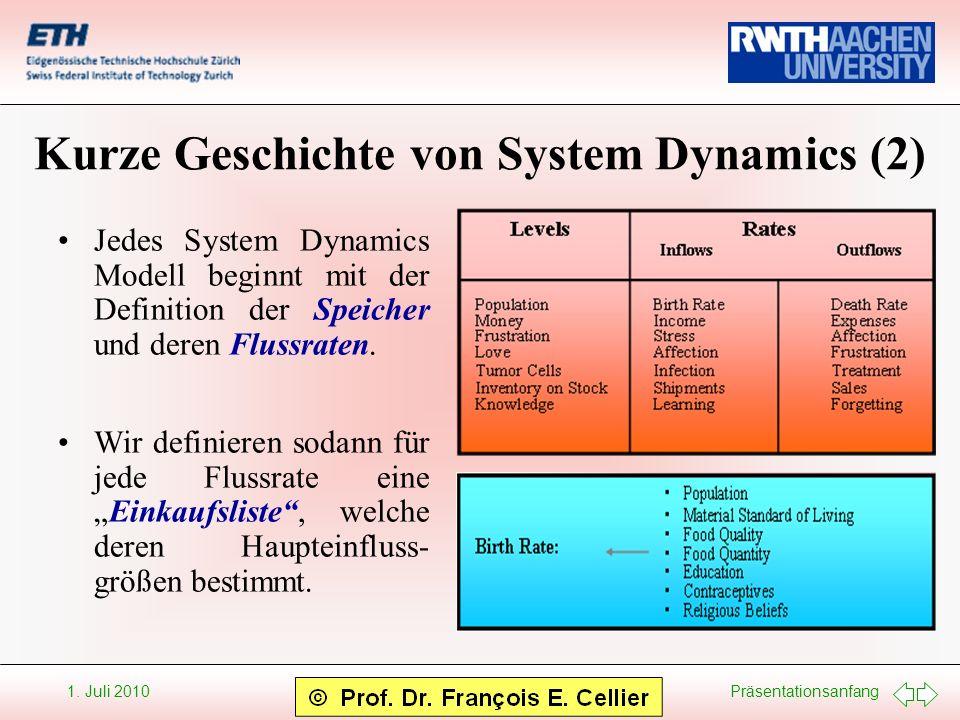 Präsentationsanfang 1. Juli 2010 Kurze Geschichte von System Dynamics (2) Jedes System Dynamics Modell beginnt mit der Definition der Speicher und der