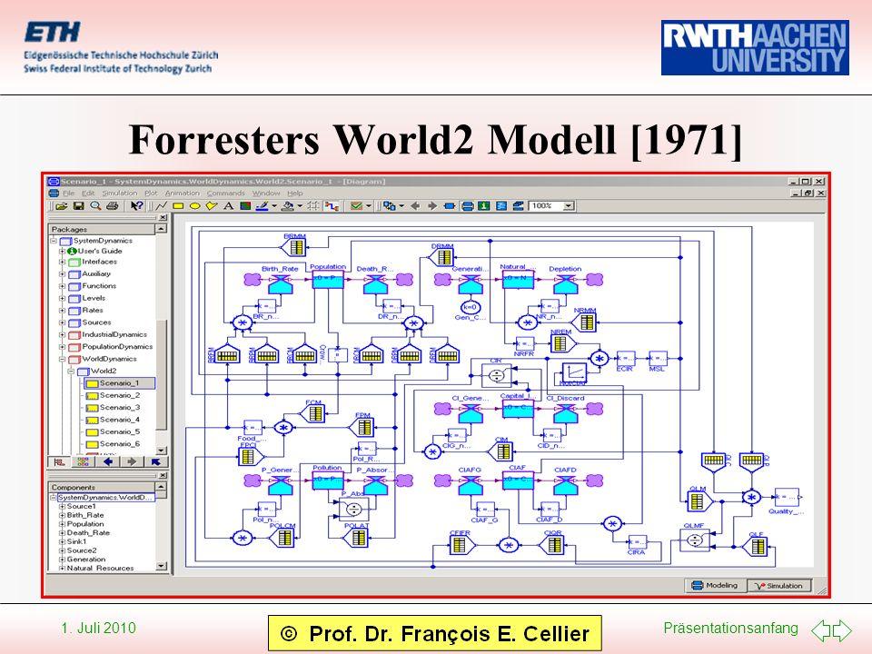 Präsentationsanfang 1. Juli 2010 Forresters World2 Modell [1971]