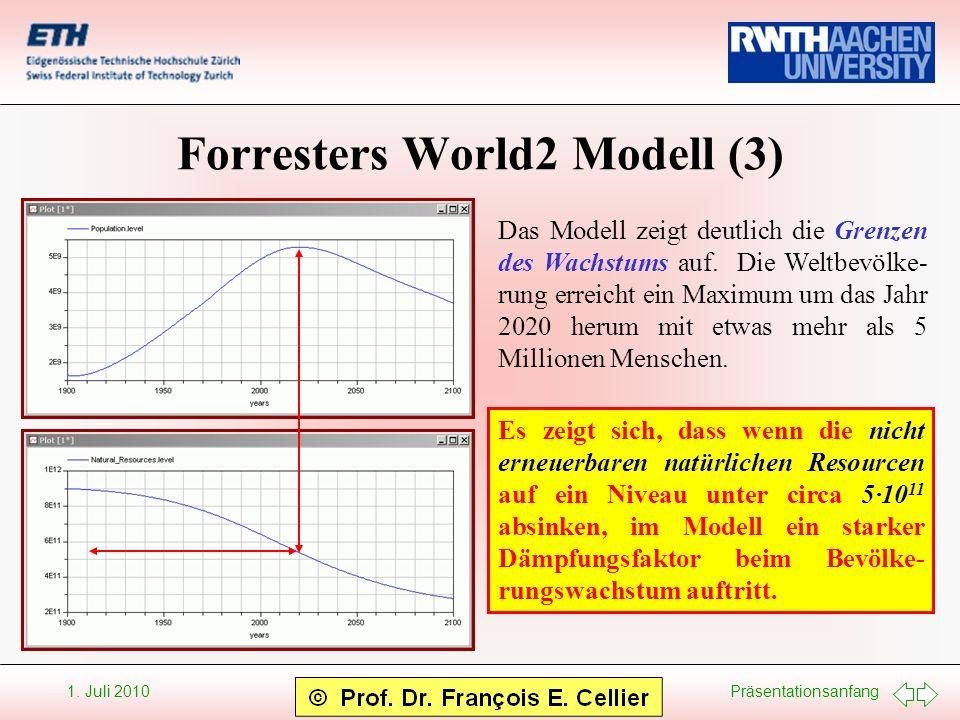Präsentationsanfang 1. Juli 2010 Forresters World2 Modell (3) Das Modell zeigt deutlich die Grenzen des Wachstums auf. Die Weltbevölke- rung erreicht