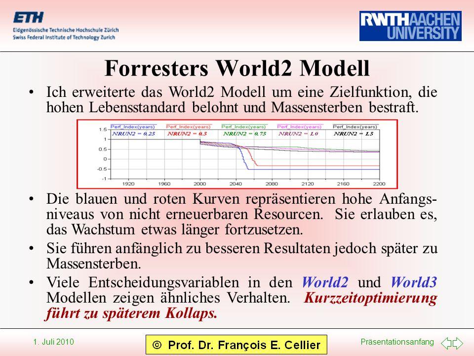 Präsentationsanfang 1. Juli 2010 Forresters World2 Modell Ich erweiterte das World2 Modell um eine Zielfunktion, die hohen Lebensstandard belohnt und