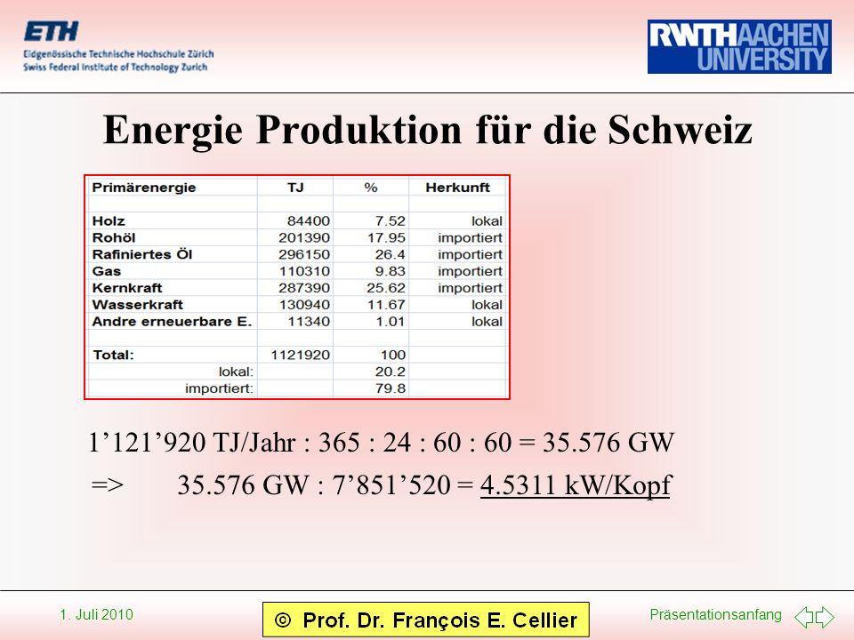 Präsentationsanfang 1. Juli 2010 Energie Produktion für die Schweiz 1121920 TJ/Jahr : 365 : 24 : 60 : 60 = 35.576 GW =>35.576 GW : 7851520 = 4.5311 kW