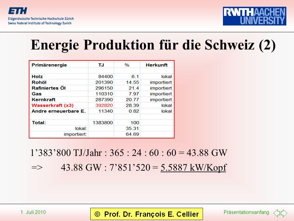 Präsentationsanfang 1. Juli 2010 Energie Produktion für die Schweiz (2) 1383800 TJ/Jahr : 365 : 24 : 60 : 60 = 43.88 GW =>43.88 GW : 7851520 = 5.5887