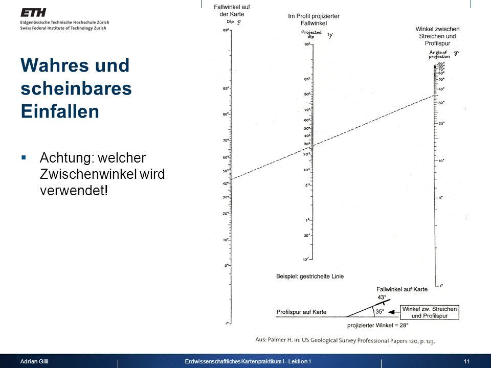 Adrian Gilli11Erdwissenschaftliches Kartenpraktikum I - Lektion 1 Wahres und scheinbares Einfallen Achtung: welcher Zwischenwinkel wird verwendet!