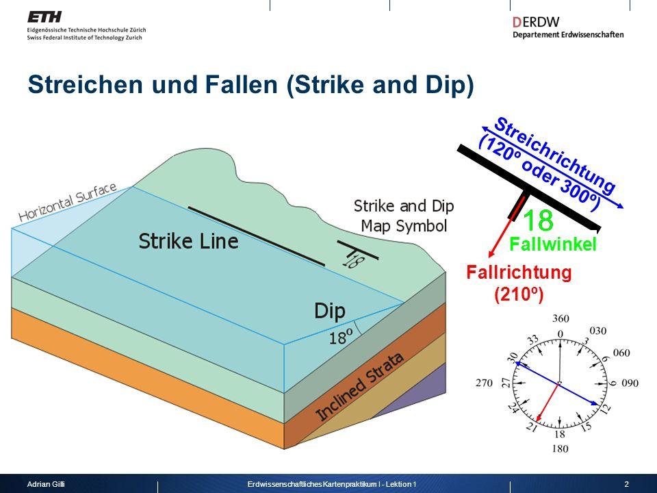 Adrian Gilli2Erdwissenschaftliches Kartenpraktikum I - Lektion 1 Streichen und Fallen (Strike and Dip) Streichrichtung (120º oder 300º) Fallrichtung (